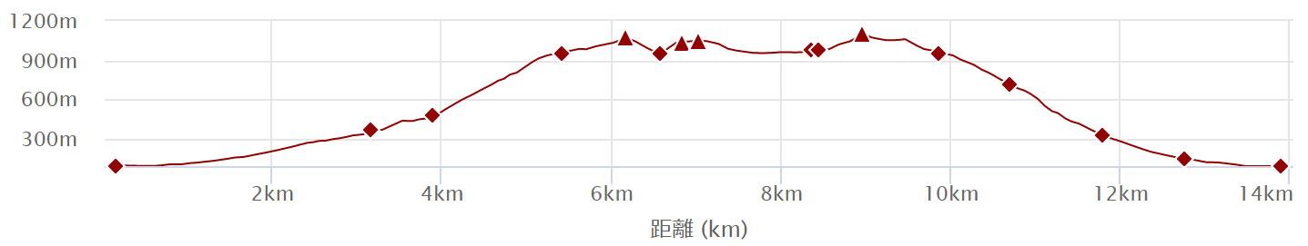 琵琶湖展望の道